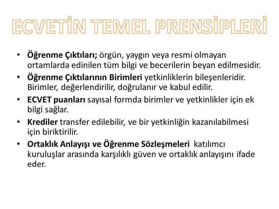 ECVETİN TEMEL PRENSİPLERİ