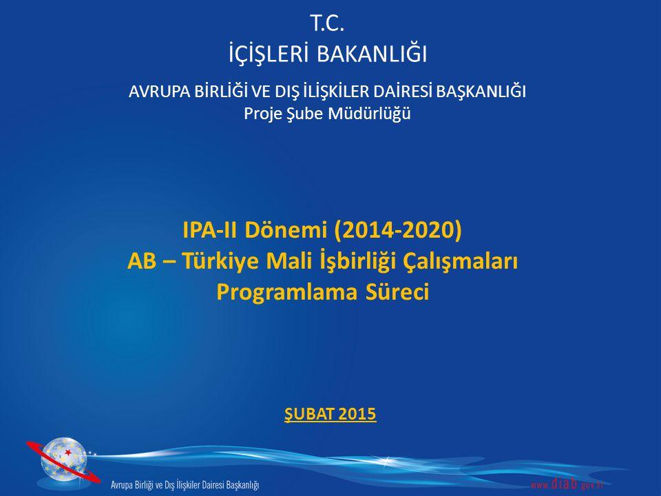 AB – Türkiye Mali İşbirliği Çalışmaları