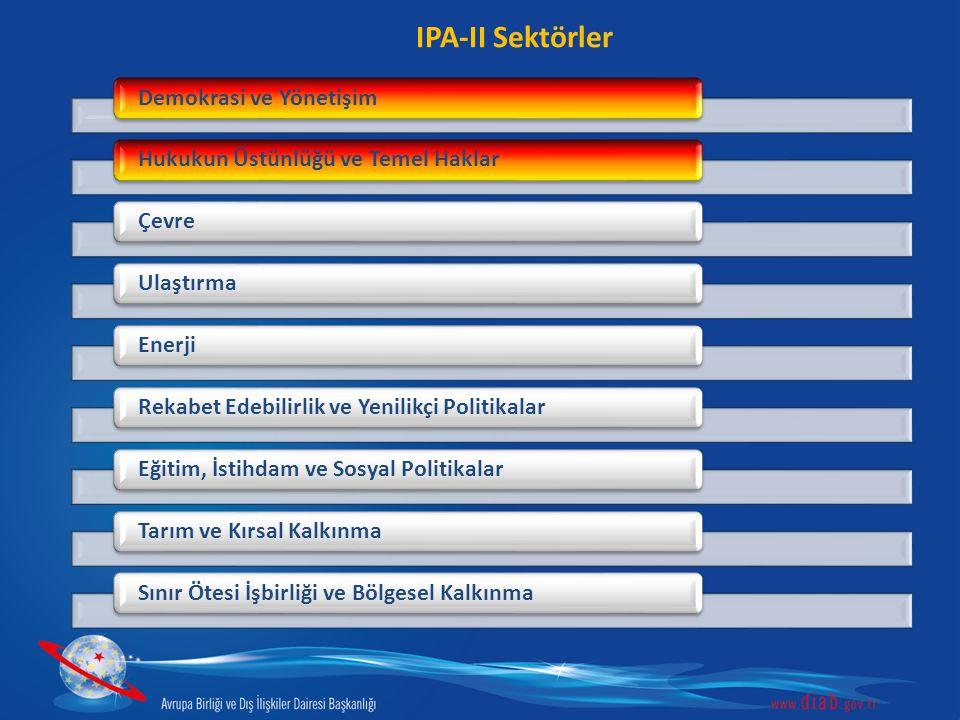 IPA-II Sektörler Demokrasi ve Yönetişim