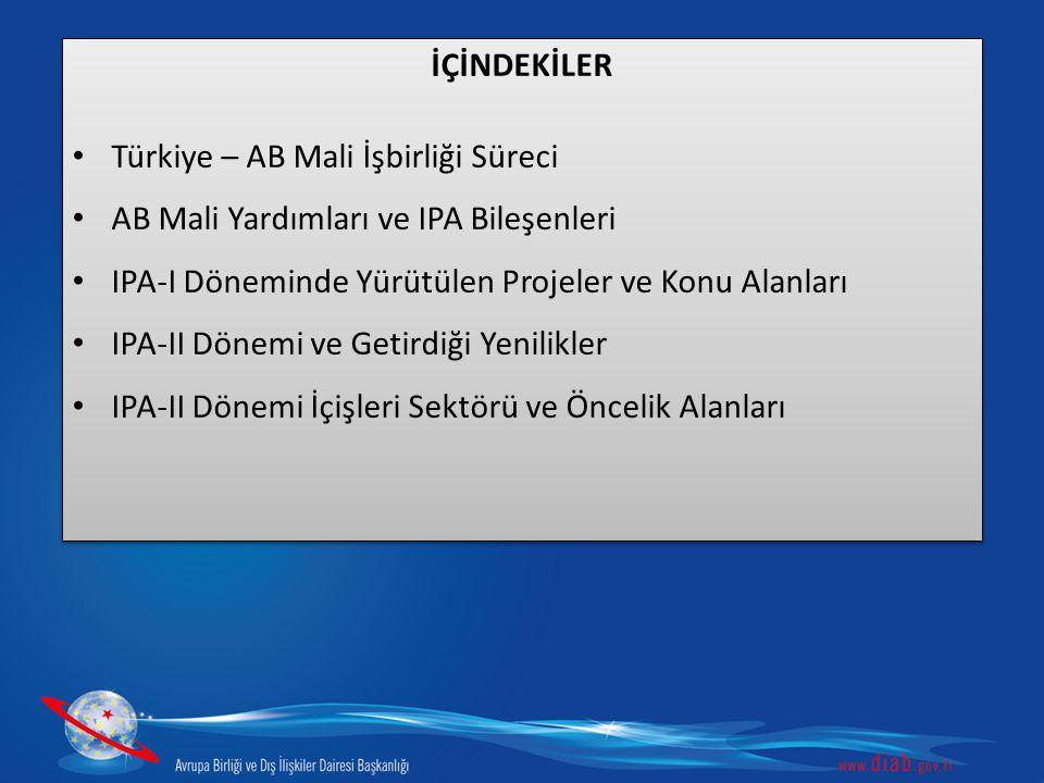 İÇİNDEKİLER Türkiye – AB Mali İşbirliği Süreci. AB Mali Yardımları ve IPA Bileşenleri. IPA-I Döneminde Yürütülen Projeler ve Konu Alanları.