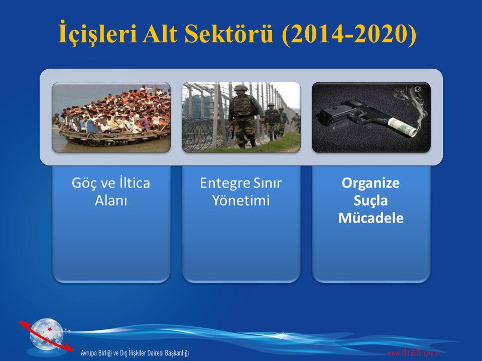 İçişleri Alt Sektörü (2014-2020)
