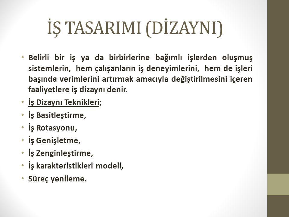 İŞ TASARIMI (DİZAYNI)