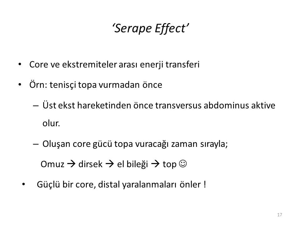 'Serape Effect' Core ve ekstremiteler arası enerji transferi