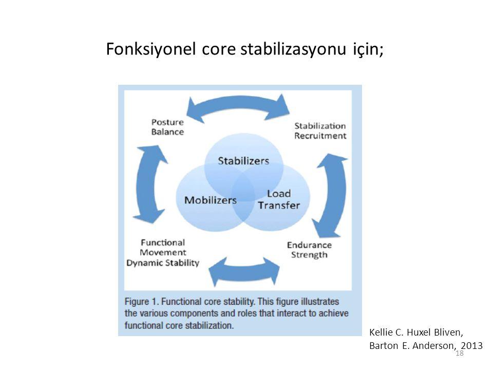 Fonksiyonel core stabilizasyonu için;