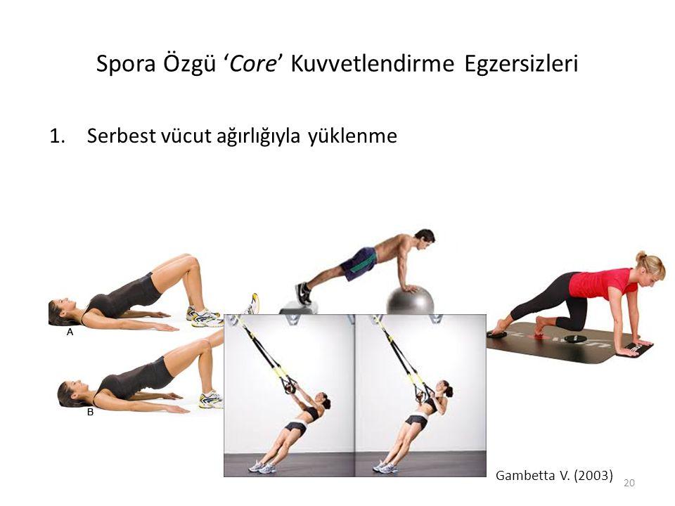 Spora Özgü 'Core' Kuvvetlendirme Egzersizleri