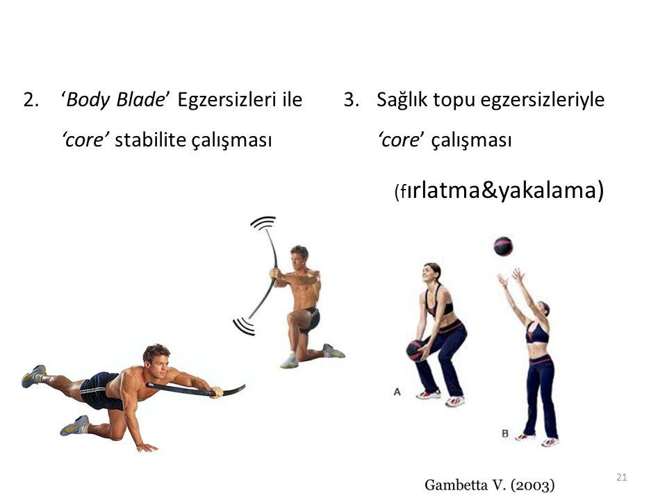 'Body Blade' Egzersizleri ile 'core' stabilite çalışması