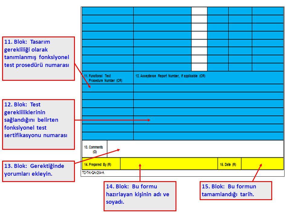 11. Blok: Tasarım gerekliliği olarak tanımlanmış fonksiyonel test prosedürü numarası