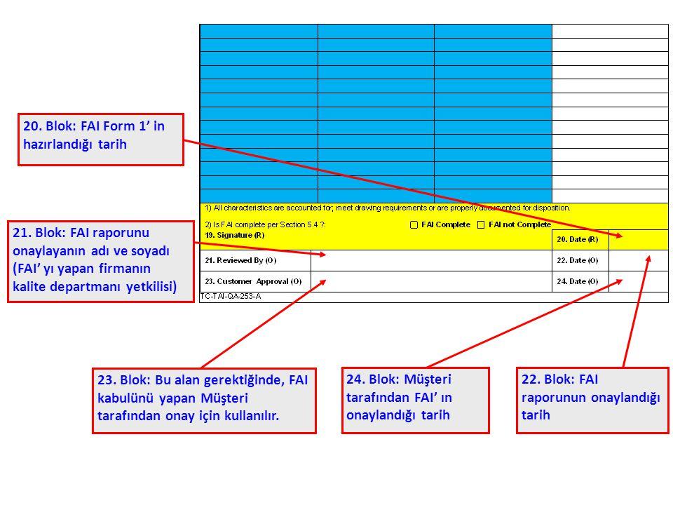 20. Blok: FAI Form 1' in hazırlandığı tarih