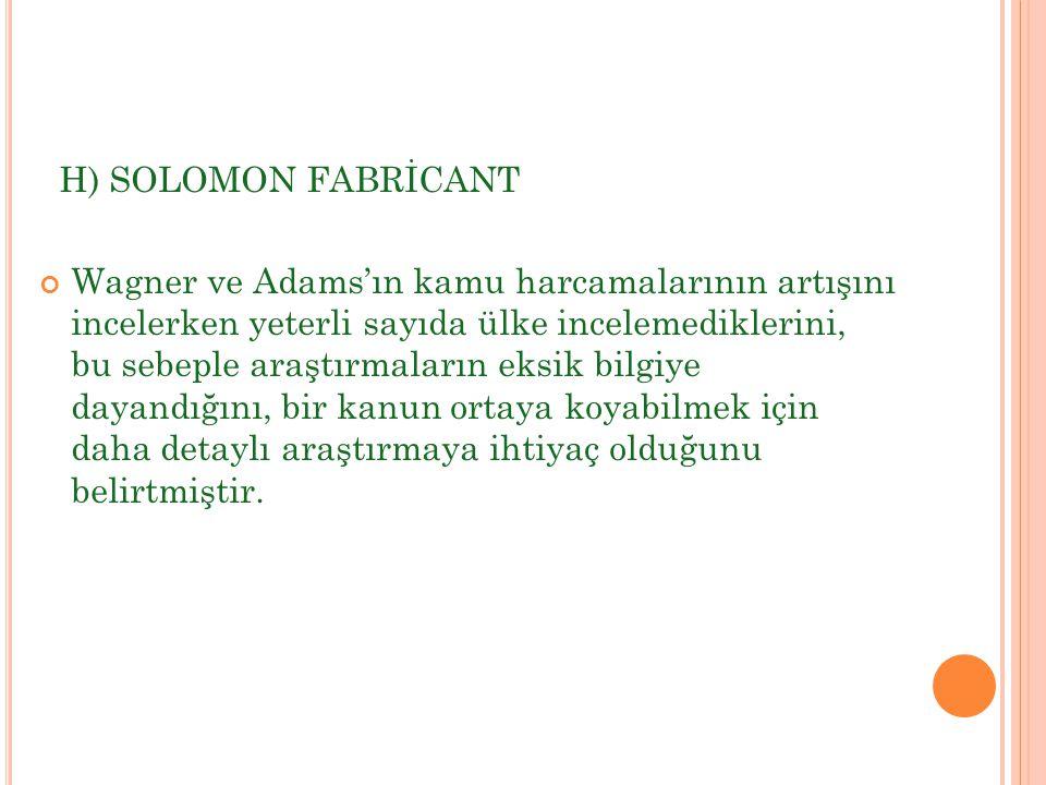 H) SOLOMON FABRİCANT