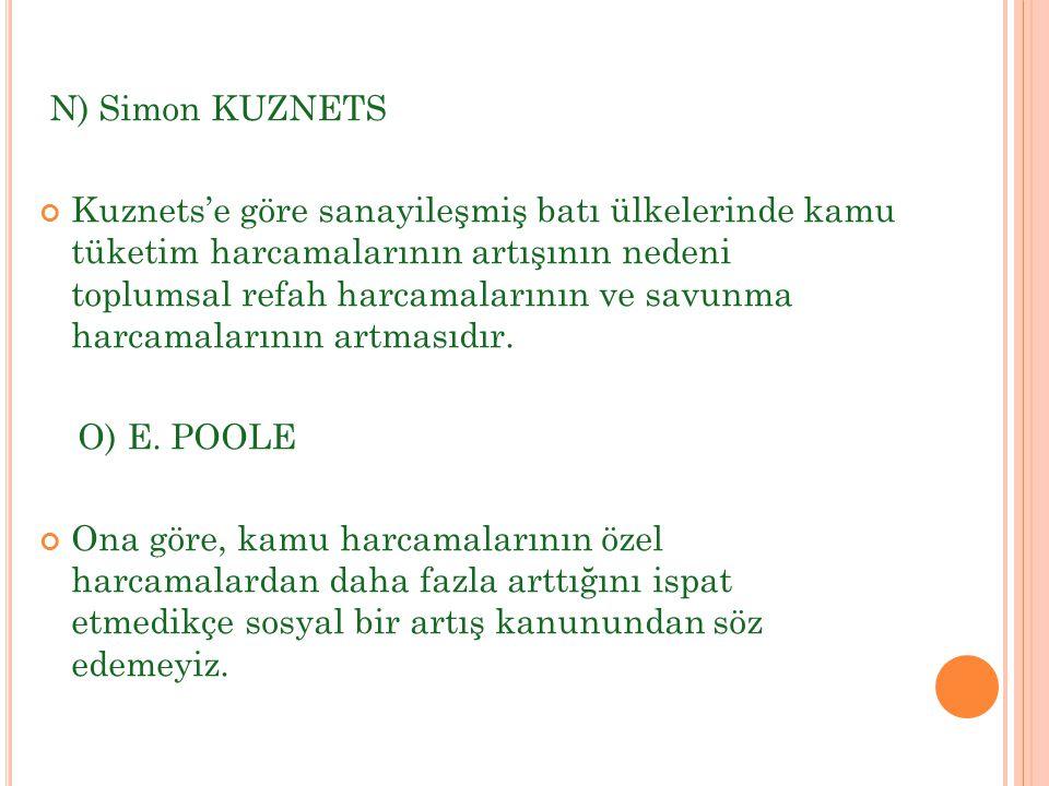 N) Simon KUZNETS