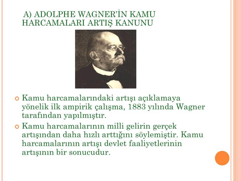 A) ADOLPHE WAGNER'İN KAMU HARCAMALARI ARTIŞ KANUNU