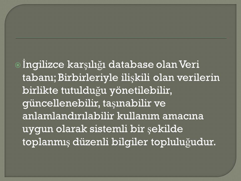İngilizce karşılığı database olan Veri tabanı; Birbirleriyle ilişkili olan verilerin birlikte tutulduğu yönetilebilir, güncellenebilir, taşınabilir ve anlamlandırılabilir kullanım amacına uygun olarak sistemli bir şekilde toplanmış düzenli bilgiler topluluğudur.
