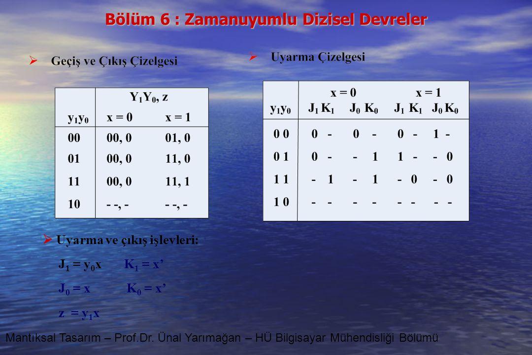  Uyarma ve çıkış işlevleri: J1 = y0x K1 = x' J0 = x K0 = x' z = y1x
