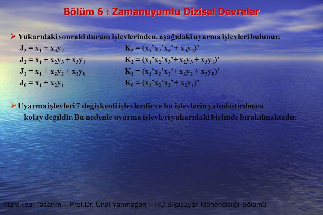 J3 = x1 + x3y2 K3 = (x1'x2'x3' + x3y2)'