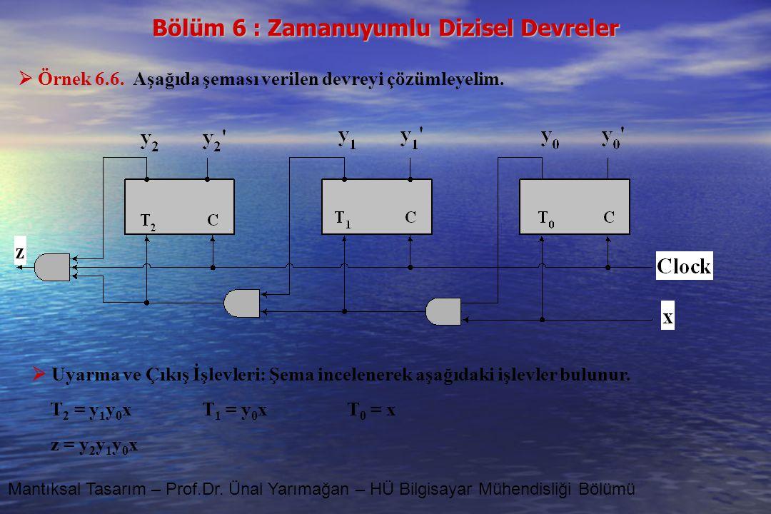  Örnek 6.6. Aşağıda şeması verilen devreyi çözümleyelim.