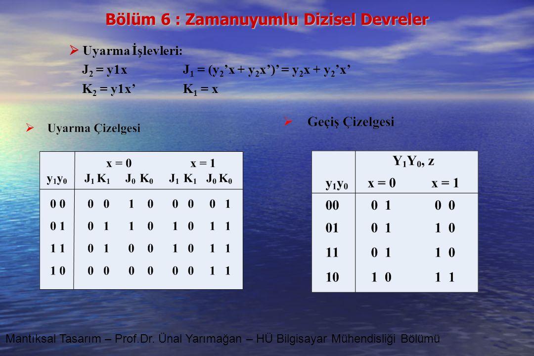 J2 = y1x J1 = (y2'x + y2x')' = y2x + y2'x' K2 = y1x' K1 = x