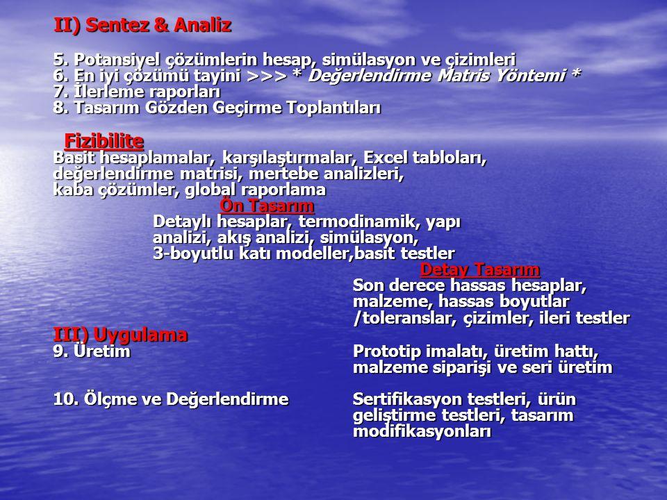 Fizibilite III) Uygulama II) Sentez & Analiz