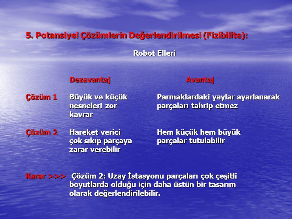 5. Potansiyel Çözümlerin Değerlendirilmesi (Fizibilite):