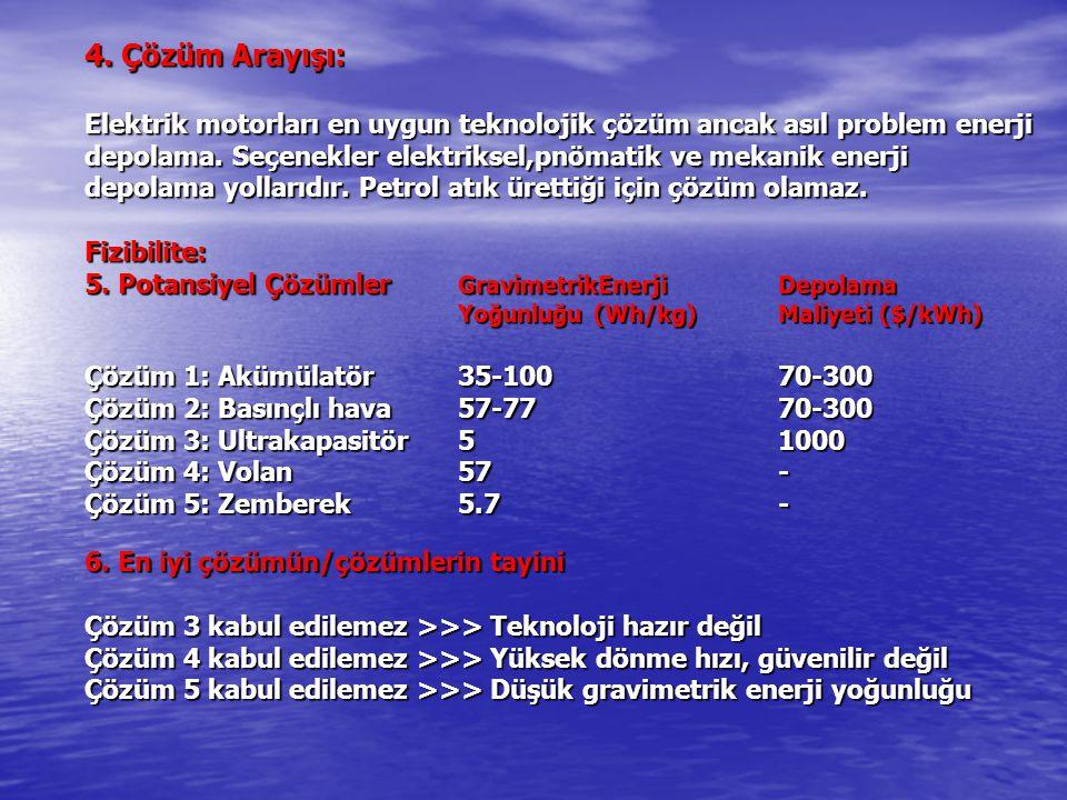 4. Çözüm Arayışı: Elektrik motorları en uygun teknolojik çözüm ancak asıl problem enerji.