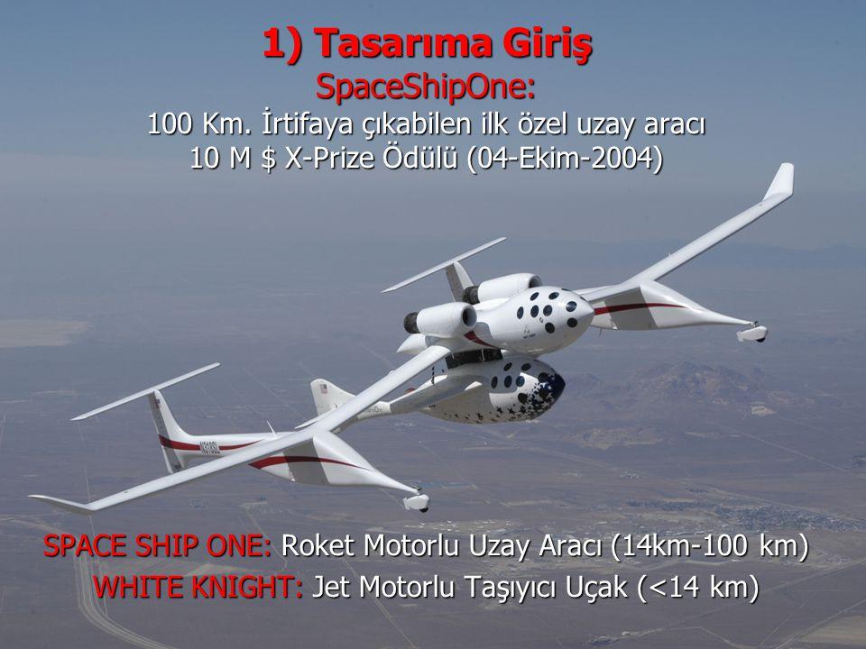 1) Tasarıma Giriş SpaceShipOne: 100 Km