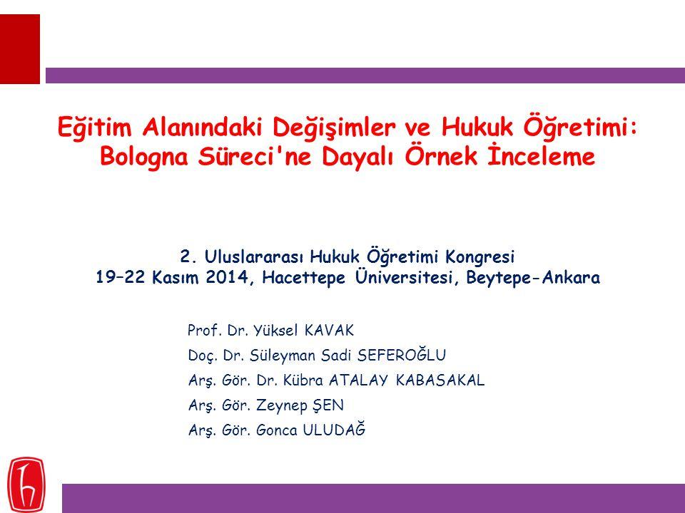 Eğitim Alanındaki Değişimler ve Hukuk Öğretimi: Bologna Süreci ne Dayalı Örnek İnceleme 2. Uluslararası Hukuk Öğretimi Kongresi 19–22 Kasım 2014, Hacettepe Üniversitesi, Beytepe-Ankara