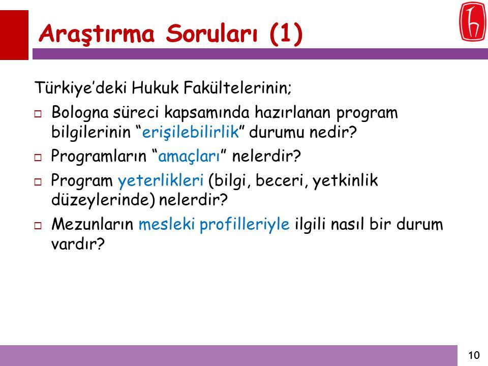 Araştırma Soruları (1) Türkiye'deki Hukuk Fakültelerinin;