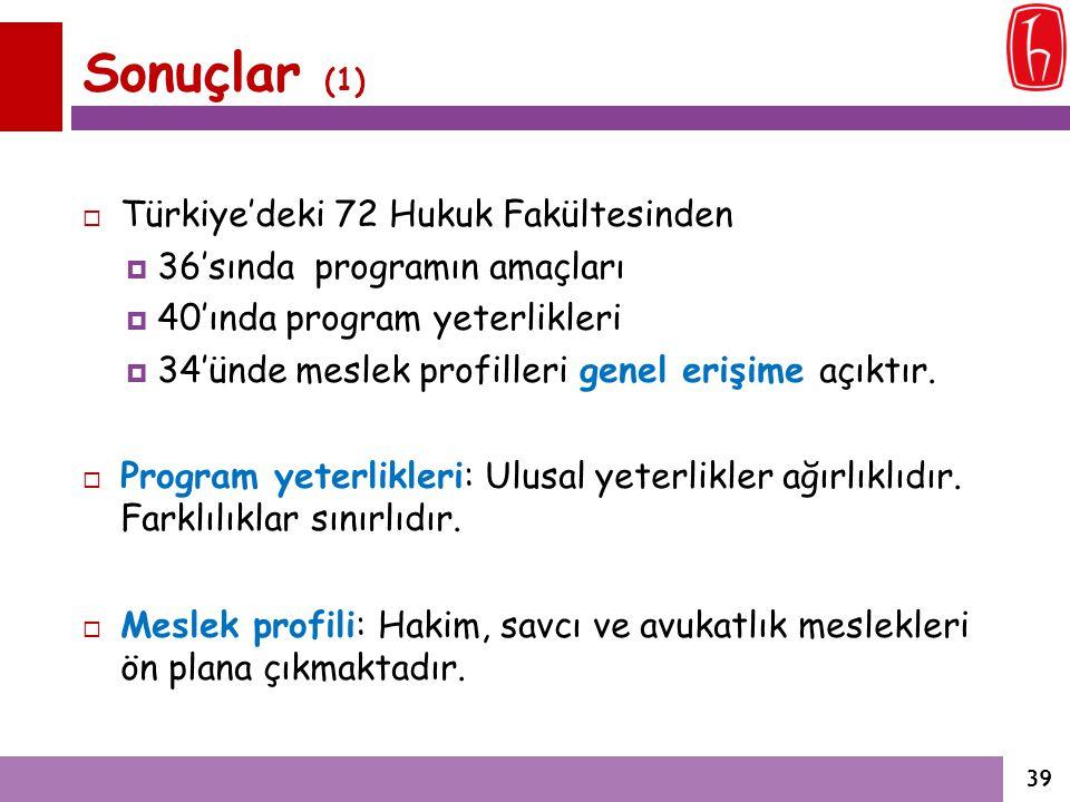 Sonuçlar (1) Türkiye'deki 72 Hukuk Fakültesinden