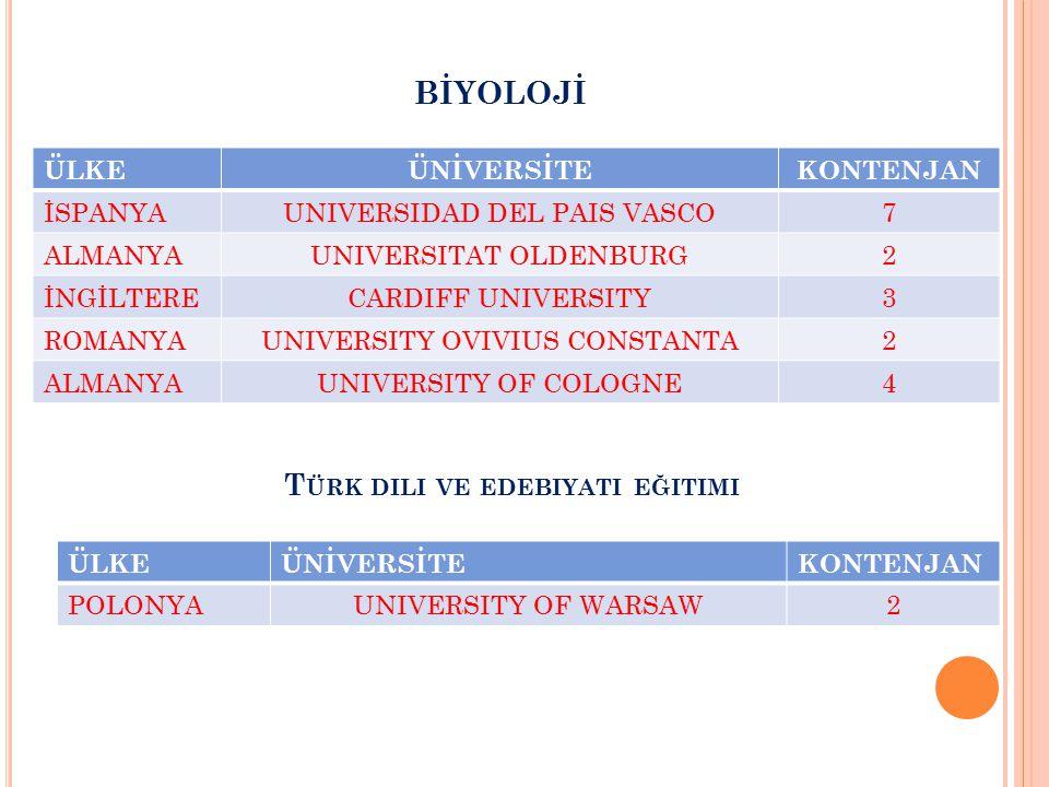 Türk dili ve edebiyati eğitimi