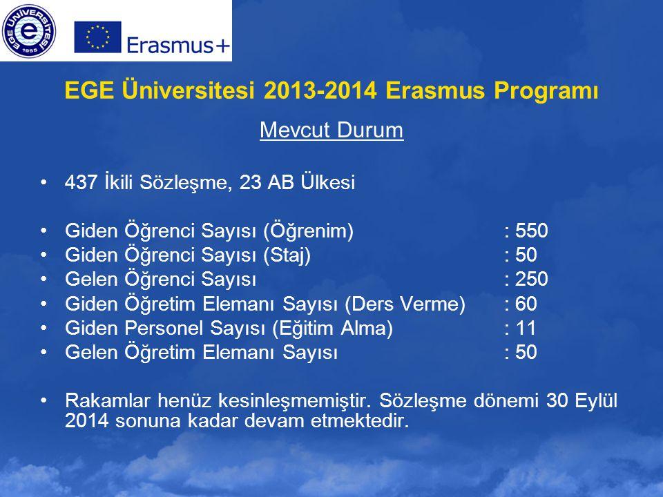 EGE Üniversitesi 2013-2014 Erasmus Programı