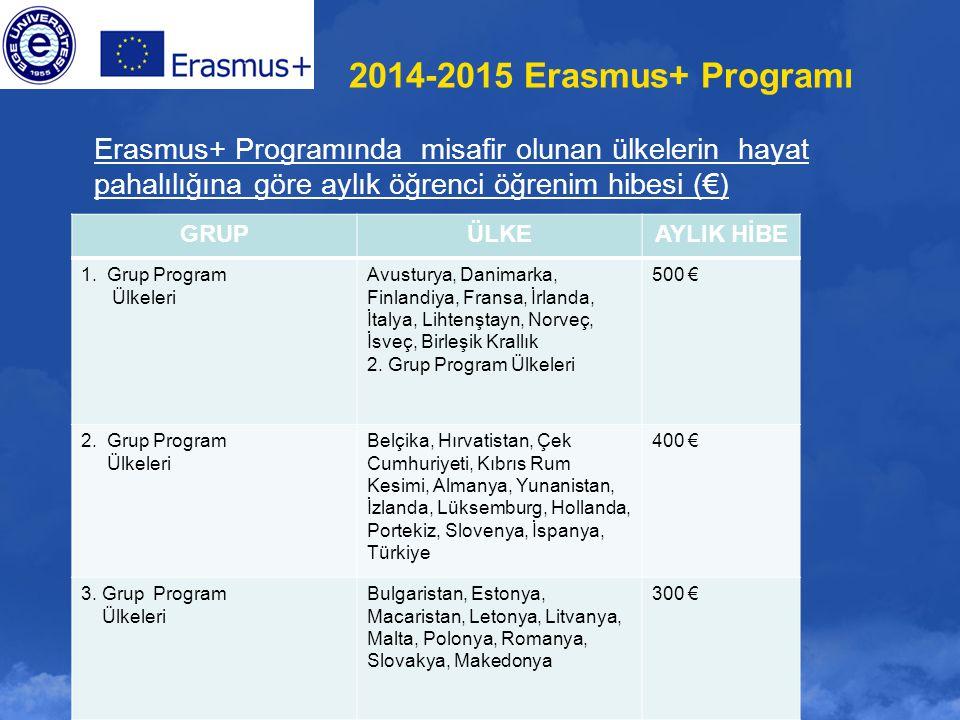 2014-2015 Erasmus+ Programı GRUP ÜLKE AYLIK HİBE