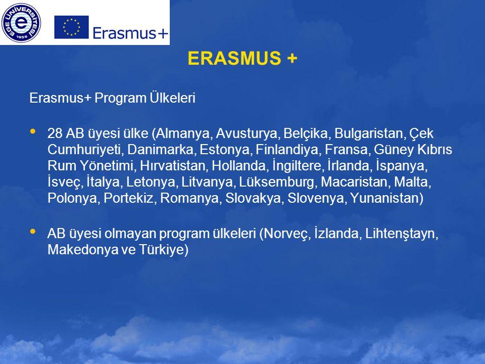 ERASMUS + Erasmus+ Program Ülkeleri