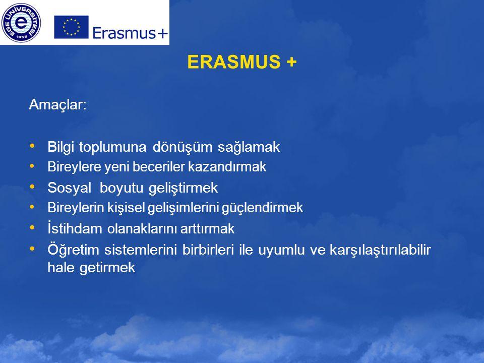 ERASMUS + Amaçlar: Bilgi toplumuna dönüşüm sağlamak