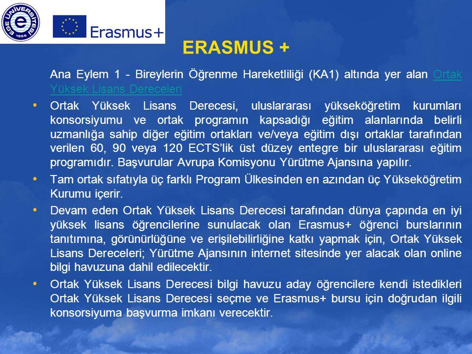 ERASMUS + Ana Eylem 1 - Bireylerin Öğrenme Hareketliliği (KA1) altında yer alan Ortak Yüksek Lisans Dereceleri.