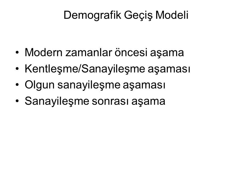 Demografik Geçiş Modeli