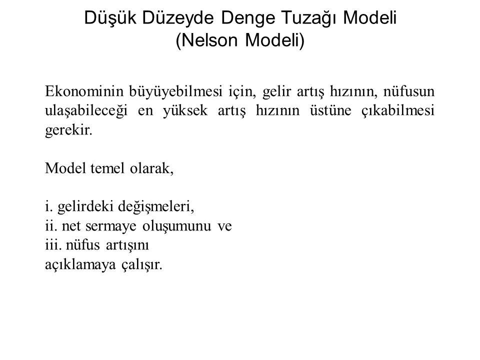 Düşük Düzeyde Denge Tuzağı Modeli (Nelson Modeli)