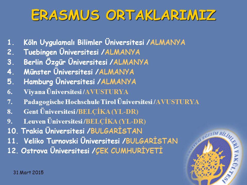 ERASMUS ORTAKLARIMIZ Köln Uygulamalı Bilimler Üniversitesi /ALMANYA