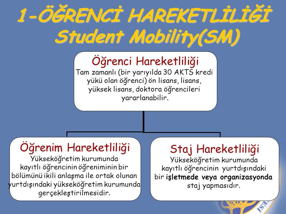 1-ÖĞRENCİ HAREKETLİLİĞİ Student Mobility(SM)