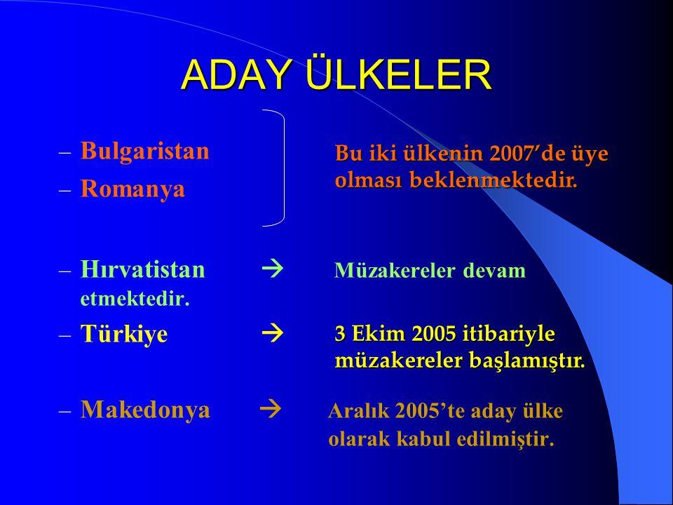 ADAY ÜLKELER Bulgaristan Romanya