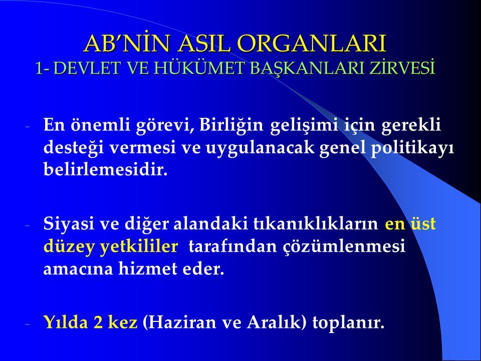 AB'NİN ASIL ORGANLARI 1- DEVLET VE HÜKÜMET BAŞKANLARI ZİRVESİ