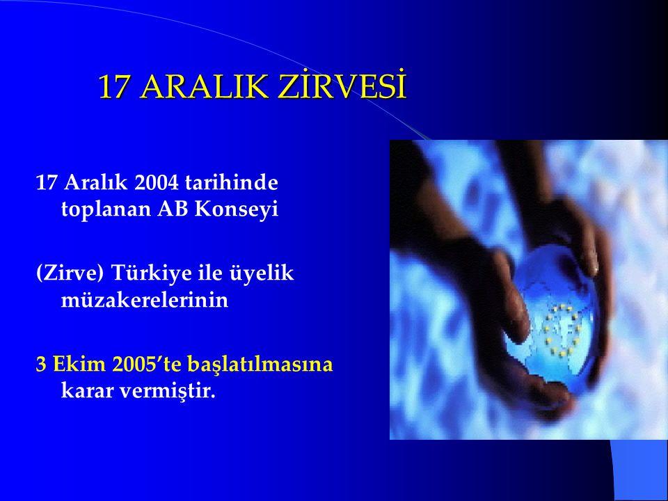 17 ARALIK ZİRVESİ 17 Aralık 2004 tarihinde toplanan AB Konseyi