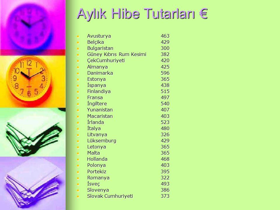 Aylık Hibe Tutarları € Avusturya 463 Belçika 429 Bulgaristan 300