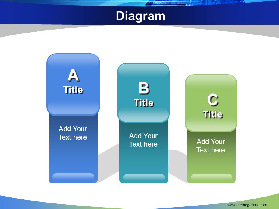 A B C Diagram Title Title Title Add Your Text here Add Your Text here