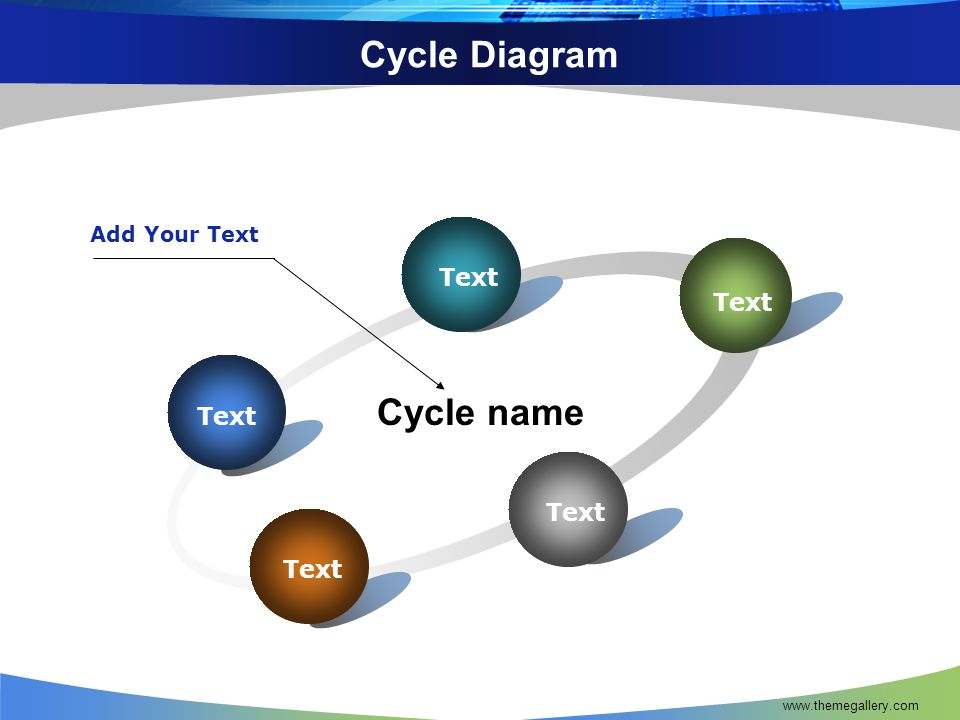 Cycle Diagram Cycle name