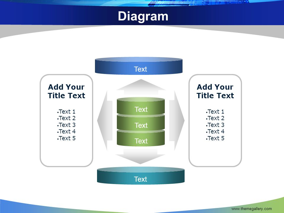 Diagram Add Your Title Text Text Text 1 Text 2 Text 3 Text 4 Text 5