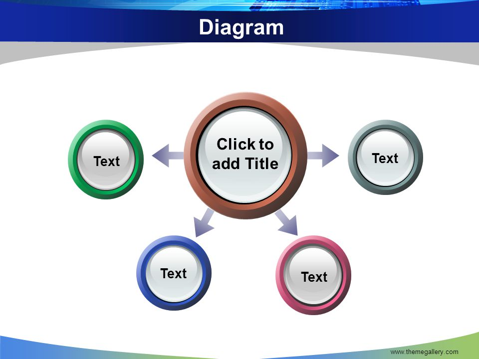 Diagram Click to add Title Text Text Text Text www.themegallery.com