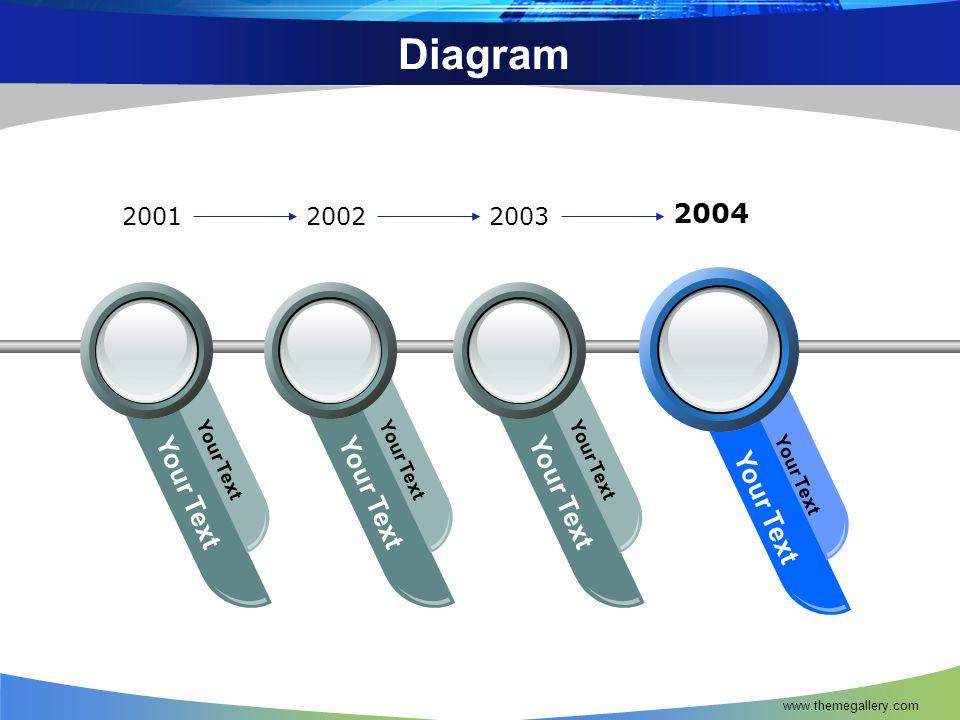 Diagram 2004 Your Text Your Text Your Text Your Text 2001 2002 2003