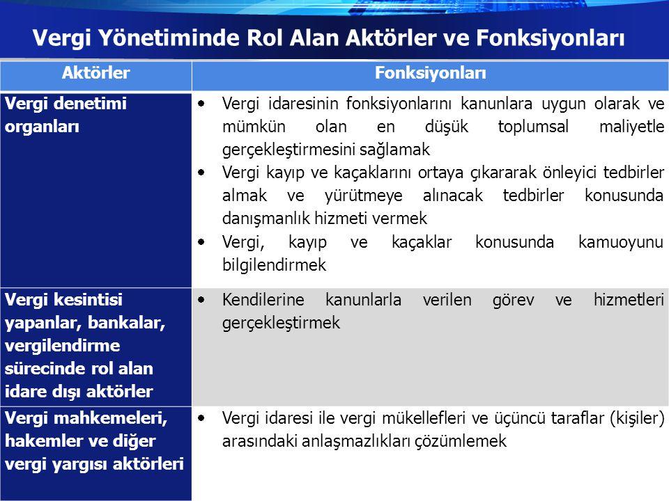 Vergi Yönetiminde Rol Alan Aktörler ve Fonksiyonları