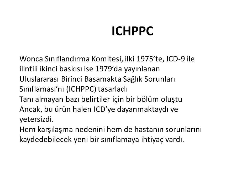 ICHPPC