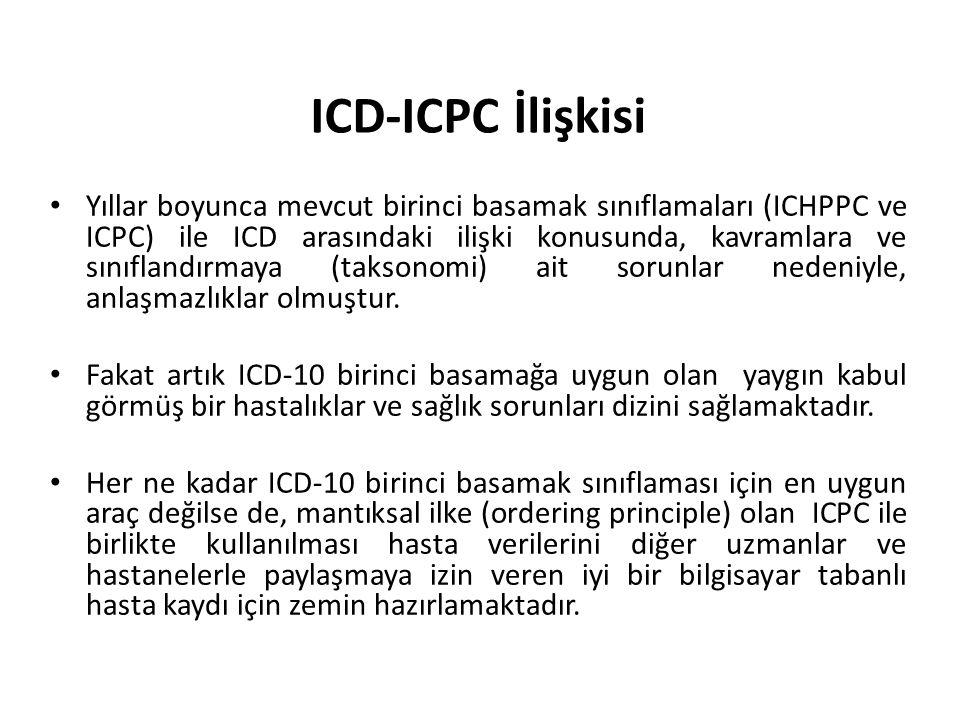 ICD-ICPC İlişkisi