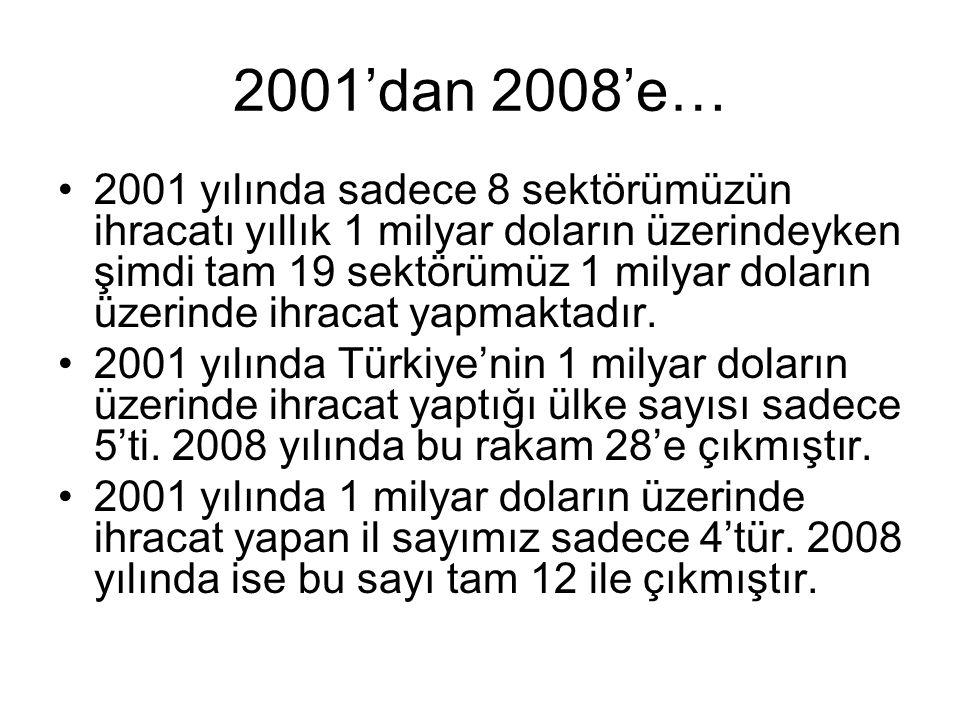 2001'dan 2008'e…
